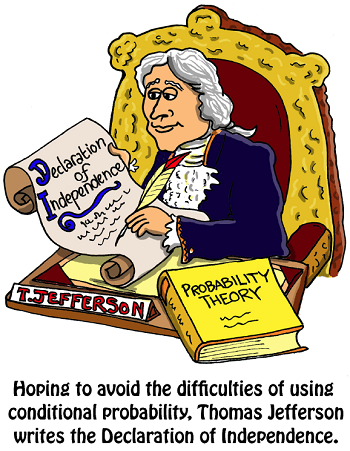 "cartoon about probability, ""Hoping to avoid the difficulties of using conditional probability, Thomas Jefferson writes the Declaration of Independence."""