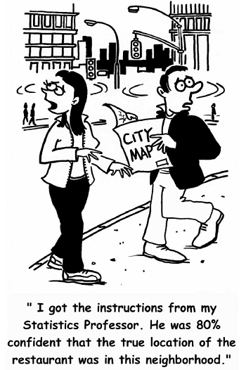 "cartoon about confidence intervals, ""I got the instructions from my statistics professor.  He was 80% confidence that the true location of the restaurant was in this neighborhood."""