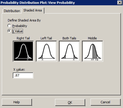 Probability distribution window in Minitab