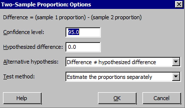 Minitab options window for two-sample proportions