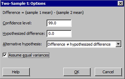 Minitab pooled t-test minitab options window