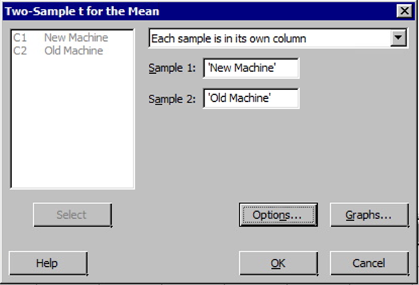 Minitab window for 2 sample t-test of means