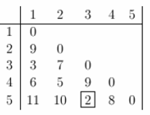 10 2 - Example: Agglomerative Hierarchical Clustering | STAT 555