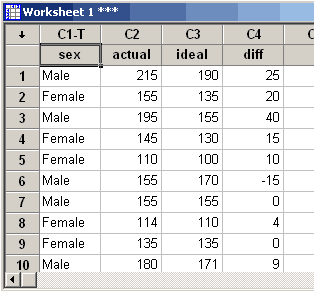 Minitab window with header in the top row
