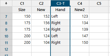Minitab window with a text column